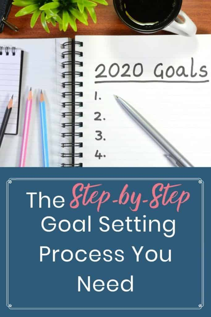 goal setting directions